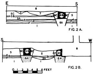1958 Plans for excavation and works at Davy Hall York (2) MBM-Su59P12.jpg