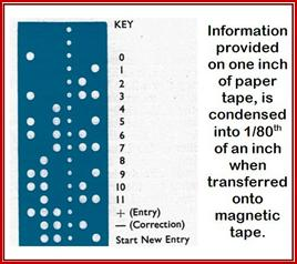 Punched Tape 4